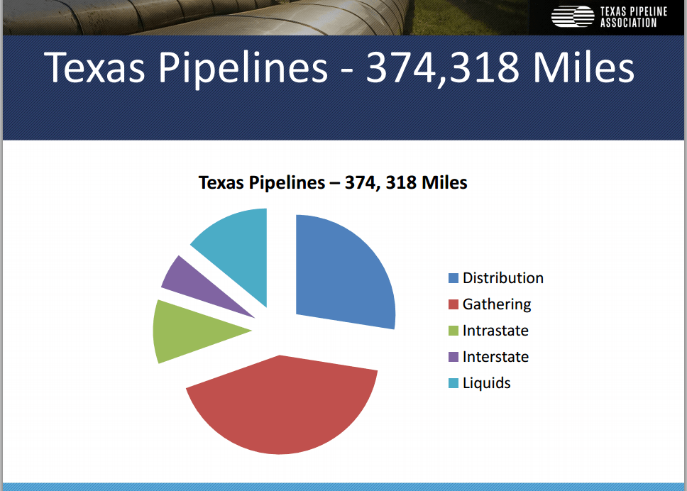 types of pipeline