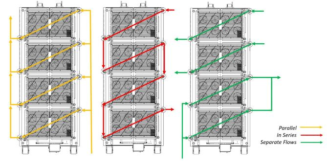 gas cooler cell design
